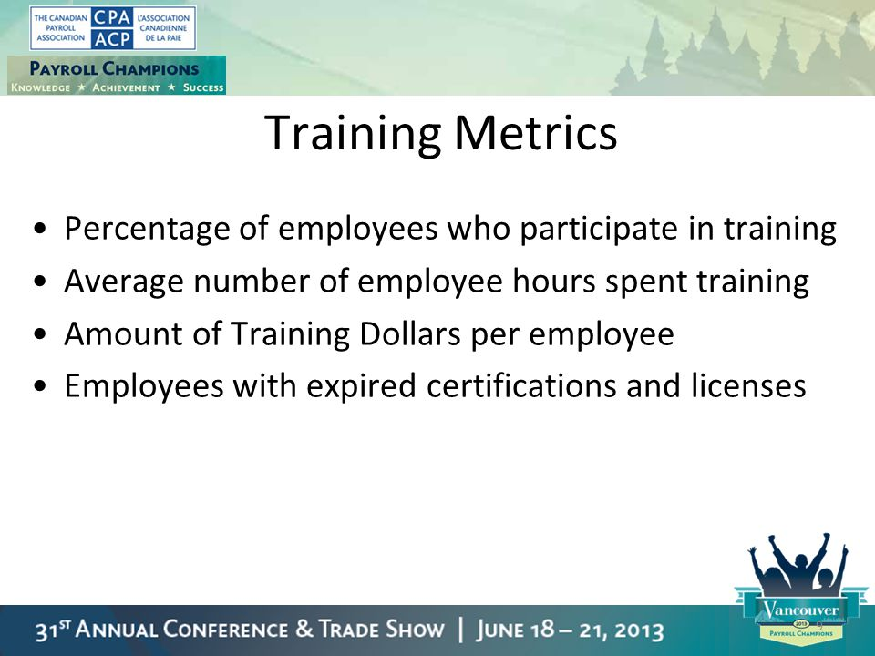 Training Metrics Percentage of employees who participate in training Average number of employee hours spent training Amount of Training Dollars per em