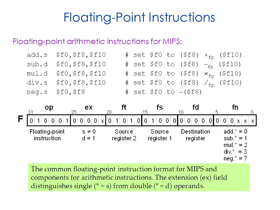 Floating-Point Instructions Floating-point arithmetic instructions for MIPS: add.s $f0,$f8,$f10# set $f0 to ($f8) + fp ($f10) sub.d $f0,$f8,$f10# set $f0 to ($f8) – fp ($f10) mul.d $f0,$f8,$f10# set $f0 to ($f8)  fp ($f10) div.s $f0,$f8,$f10# set $f0 to ($f8) / fp ($f10) neg.s $f0,$f8# set $f0 to – ($f8) The common floating-point instruction format for MIPS and components for arithmetic instructions.