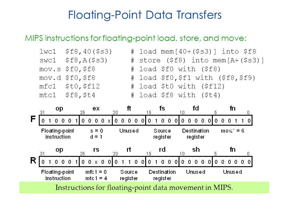 Floating-Point Data Transfers MIPS instructions for floating-point load, store, and move: lwc1 $f8,40($s3) # load mem[40+($s3)] into $f8 swc1 $f8,A($s3) # store ($f8) into mem[A+($s3)] mov.s $f0,$f8 # load $f0 with ($f8) mov.d $f0,$f8 # load $f0,$f1 with ($f8,$f9) mfc1 $t0,$f12 # load $t0 with ($f12) mtc1 $f8,$t4 # load $f8 with ($t4) Instructions for floating-point data movement in MIPS.