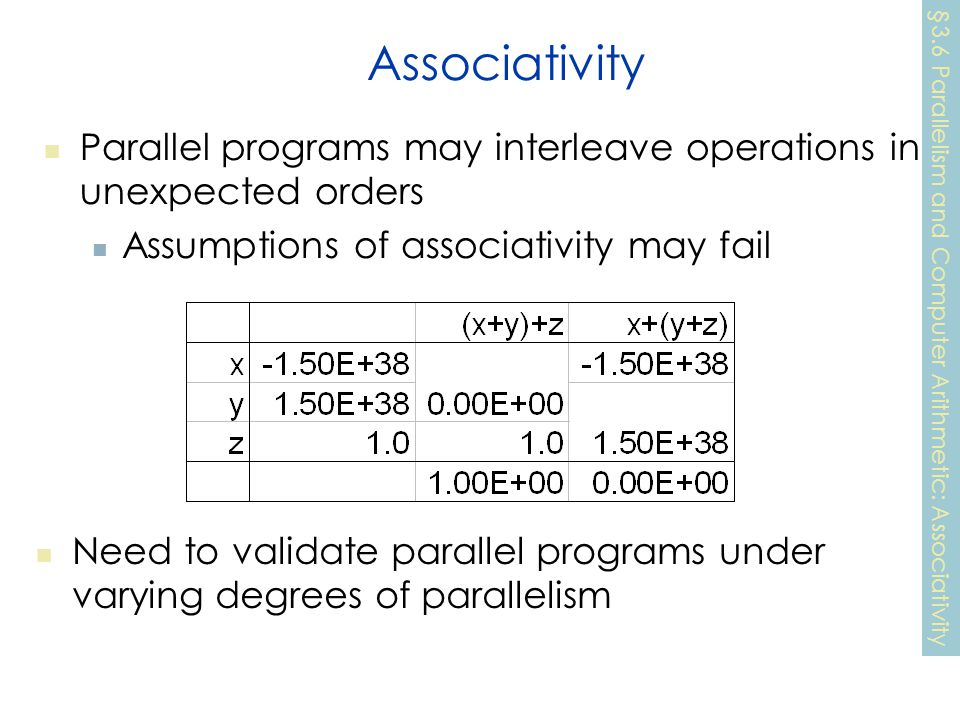 Associativity Parallel programs may interleave operations in unexpected orders Assumptions of associativity may fail §3.6 Parallelism and Computer Arithmetic: Associativity Need to validate parallel programs under varying degrees of parallelism