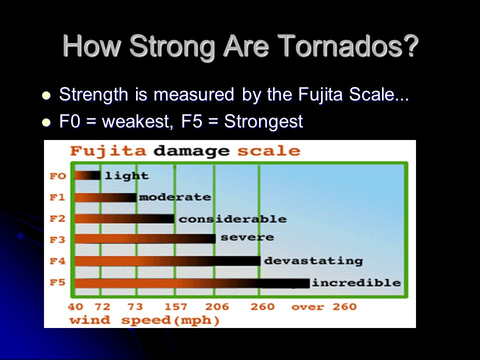 How Strong Are Tornados? Strength is measured by the Fujita Scale... Strength is measured by the Fujita Scale... F0 = weakest, F5 = Strongest F0 = wea