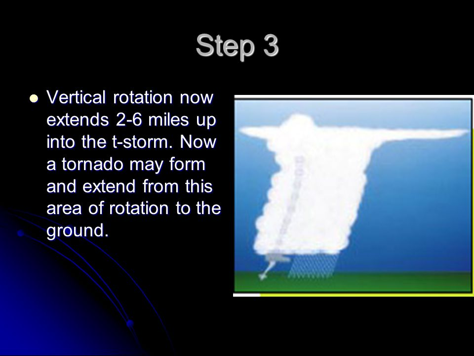 Step 3 Vertical rotation now extends 2-6 miles up into the t-storm. Now a tornado may form and extend from this area of rotation to the ground. Vertic