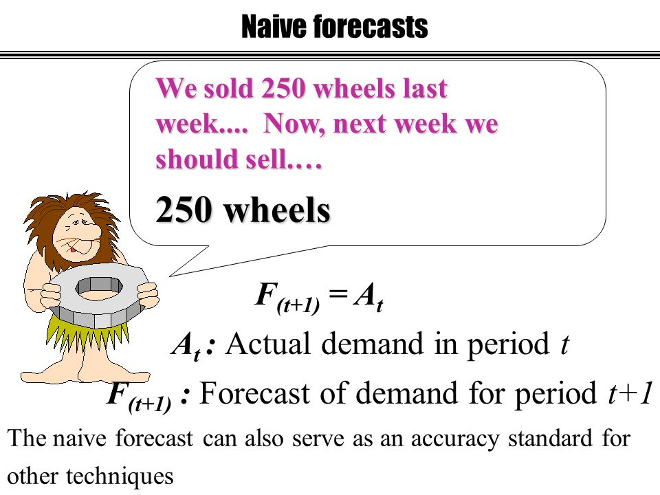 We sold 250 wheels last week.... Now, next week we should sell.… A t : Actual demand in period t F (t+1) : Forecast of demand for period t+1 F (t+1) =