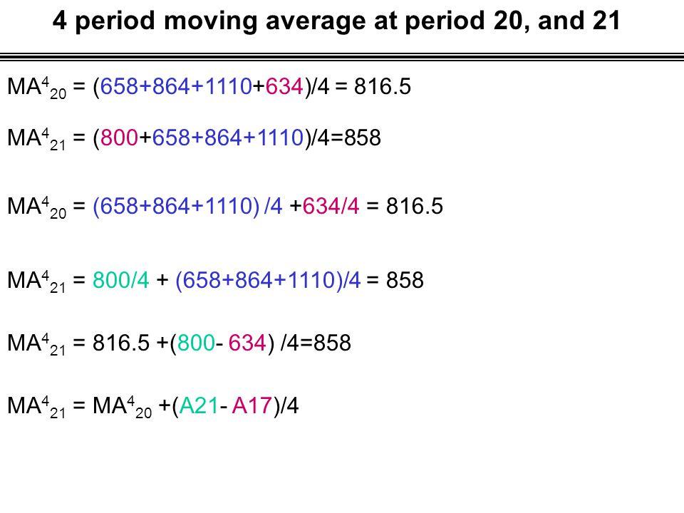 4 period moving average at period 20, and 21 MA 4 21 = (800+658+864+1110)/4=858 MA 4 20 = (658+864+1110+634)/4 = 816.5 MA 4 21 = MA 4 20 +(A21- A17)/4 MA 4 21 = 816.5 +(800- 634) /4=858 MA 4 20 = (658+864+1110) /4 +634/4 = 816.5 MA 4 21 = 800/4 + (658+864+1110)/4 = 858