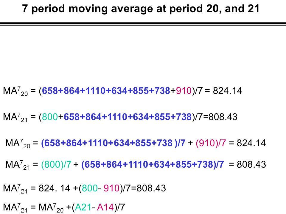7 period moving average at period 20, and 21 MA 7 21 = MA 7 20 +(A21- A14)/7 MA 7 21 = 824.