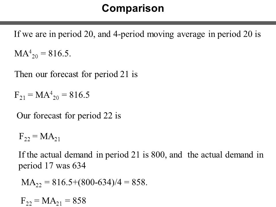 Comparison If we are in period 20, and 4-period moving average in period 20 is Then our forecast for period 21 is If the actual demand in period 21 is 800, and the actual demand in period 17 was 634 F 22 = MA 21 MA 4 20 = 816.5.