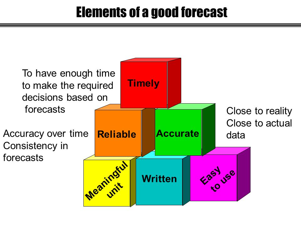 Meaningful unit Written Easy to use Accurate Close to reality Close to actual data Reliable Accuracy over time Consistency in forecasts Timely To have enough time to make the required decisions based on forecasts Elements of a good forecast