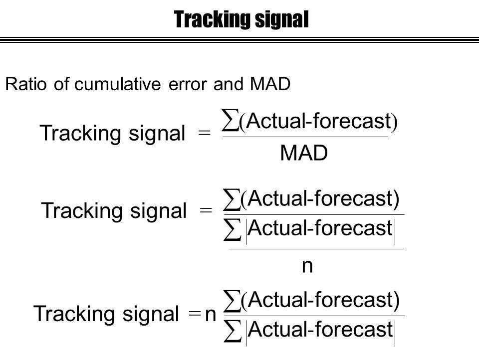 Ratio of cumulative error and MAD Tracking signal = ( Actual - forecast ) MAD  Tracking signal = ( Actual - forecast) Actual - forecast   n Tracking signal = ( Actual - forecast) Actual - forecast   n