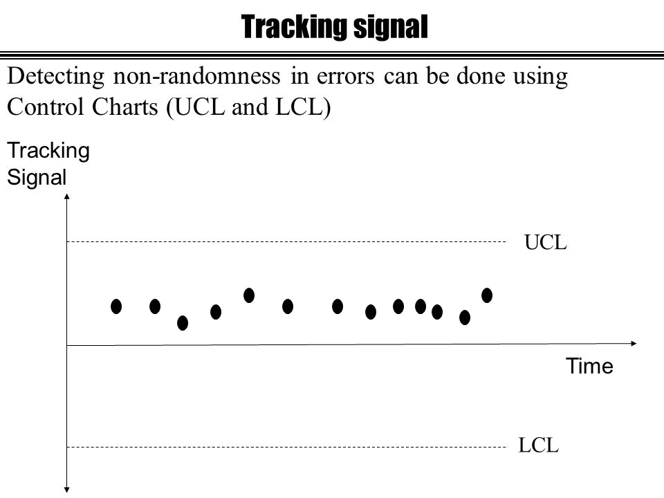 Tracking signal UCL LCL Time Tracking Signal Detecting non-randomness in errors can be done using Control Charts (UCL and LCL)