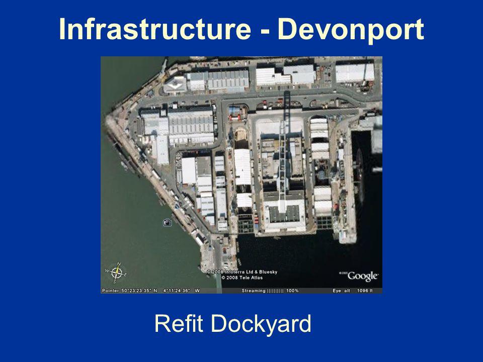 Infrastructure - Devonport Refit Dockyard