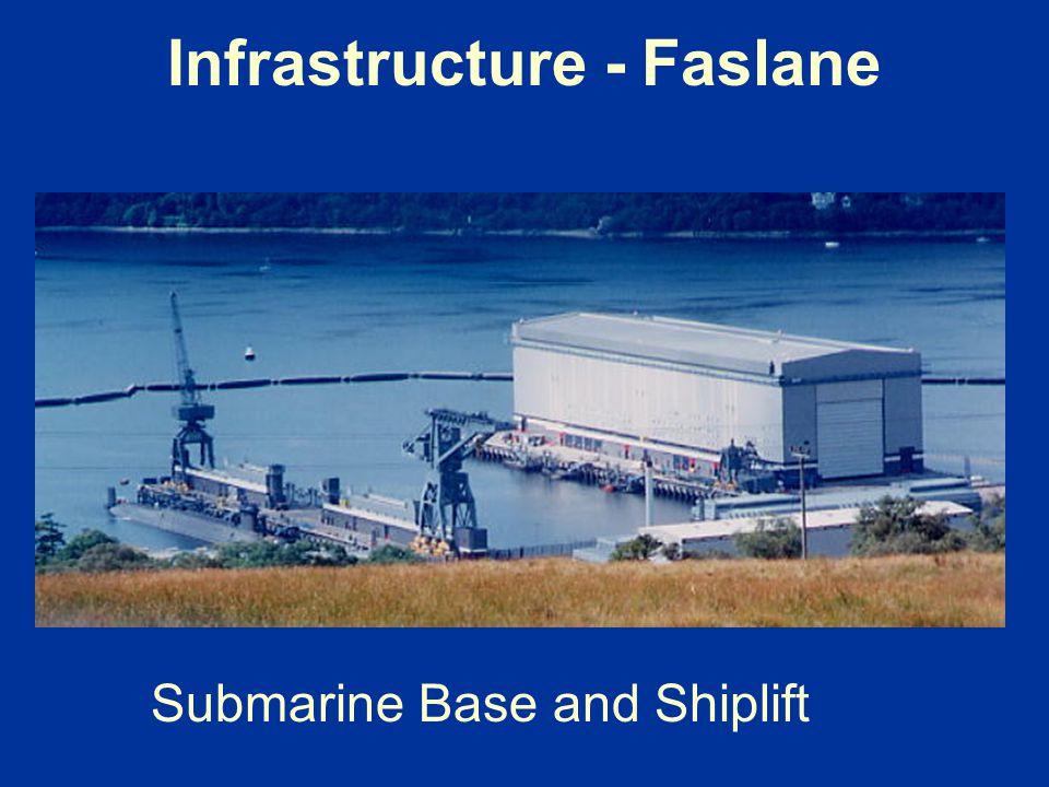 Infrastructure - Faslane Submarine Base and Shiplift