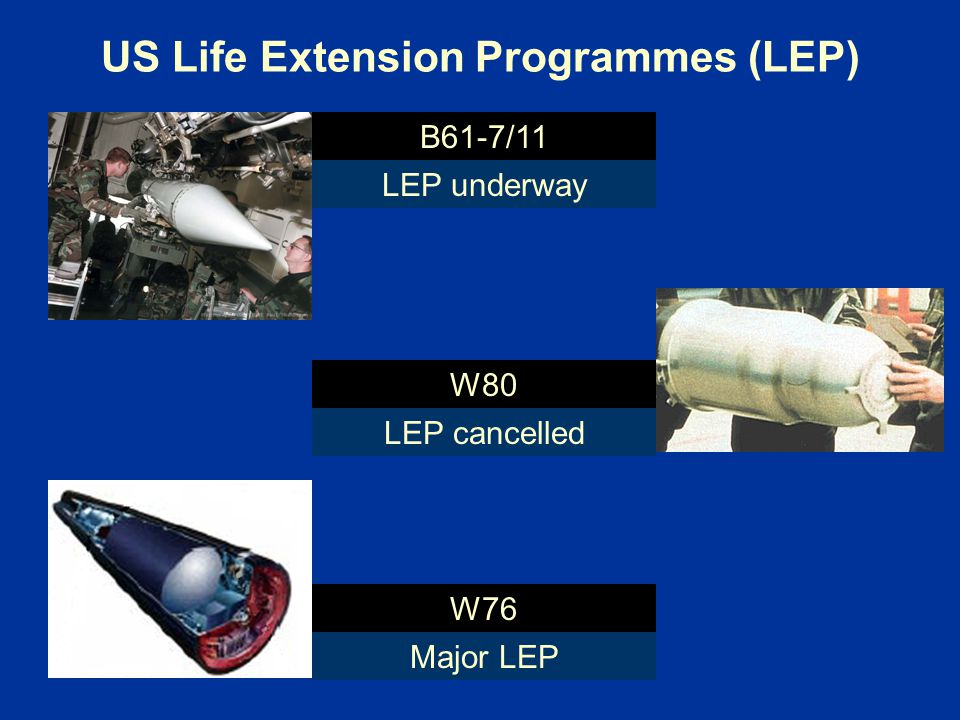US Life Extension Programmes (LEP) B61-7/11 LEP underway W80 LEP cancelled W76 Major LEP