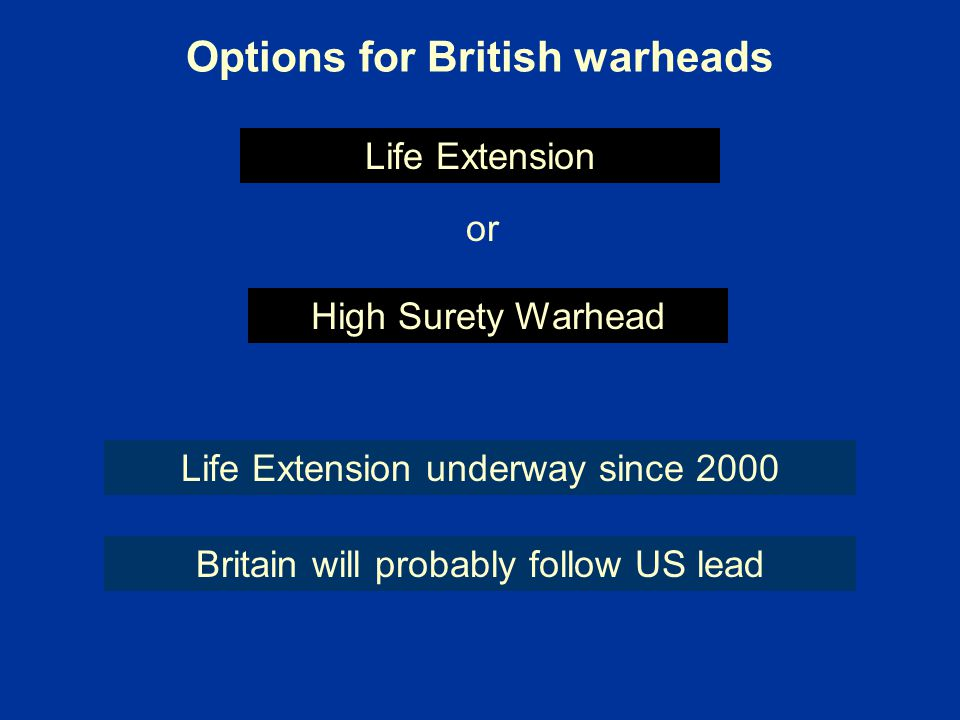 Options for British warheads Life Extension High Surety Warhead or Life Extension underway since 2000 Britain will probably follow US lead
