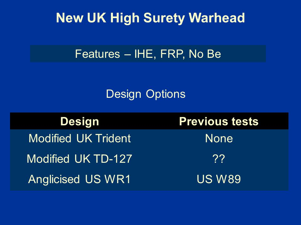 New UK High Surety Warhead Features – IHE, FRP, No Be DesignPrevious tests Modified UK TridentNone Modified UK TD-127?.