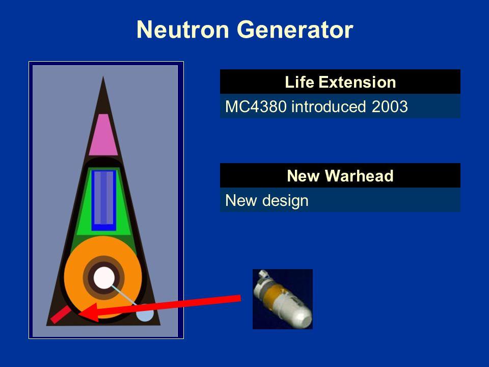 Neutron Generator MC4380 introduced 2003 New design Life Extension New Warhead