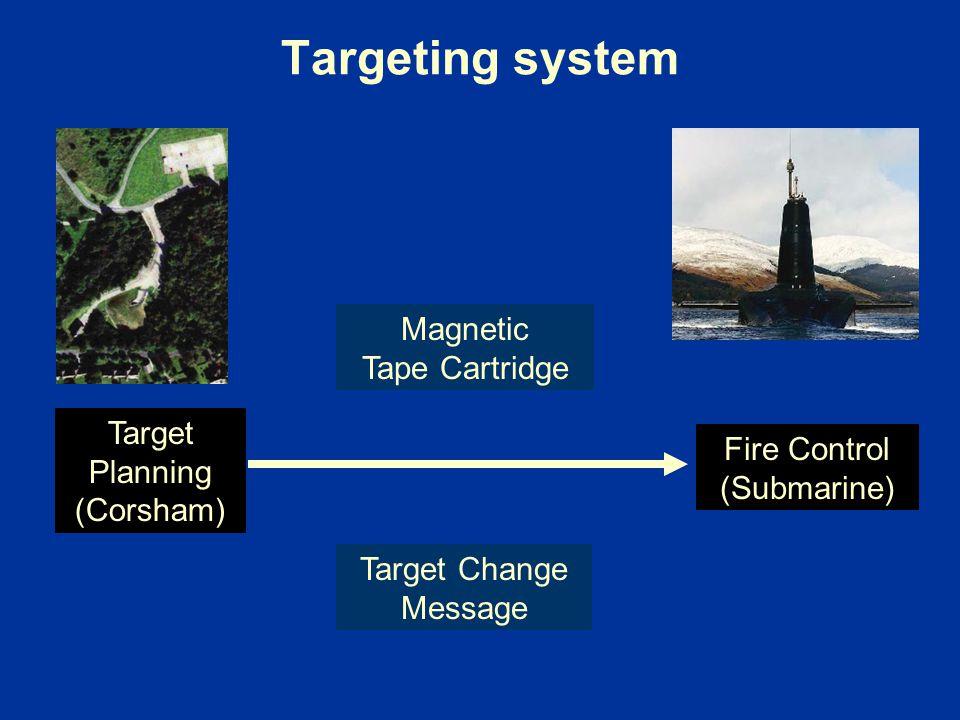 Targeting system Target Planning (Corsham) Fire Control (Submarine) Magnetic Tape Cartridge Target Change Message