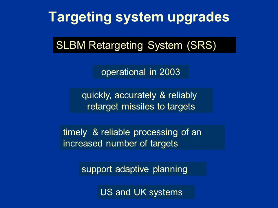 Targeting system upgrades SLBM Retargeting System (SRS) operational in 2003 quickly, accurately & reliably retarget missiles to targets timely & reliable processing of an increased number of targets support adaptive planning US and UK systems