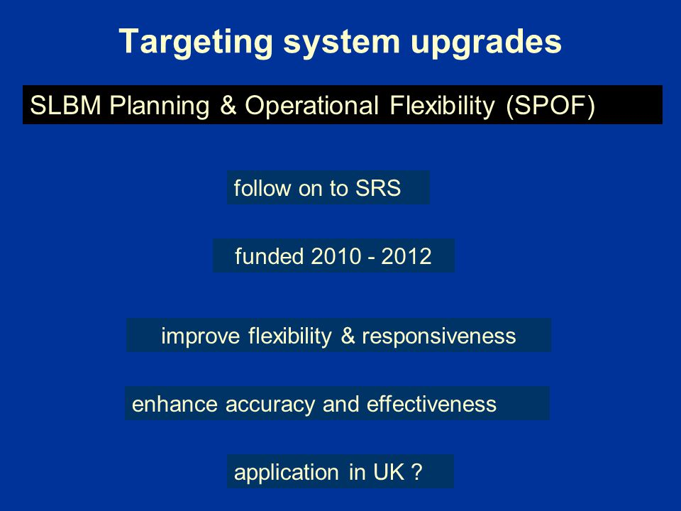 Targeting system upgrades SLBM Planning & Operational Flexibility (SPOF) funded 2010 - 2012 improve flexibility & responsiveness enhance accuracy and effectiveness follow on to SRS application in UK ?