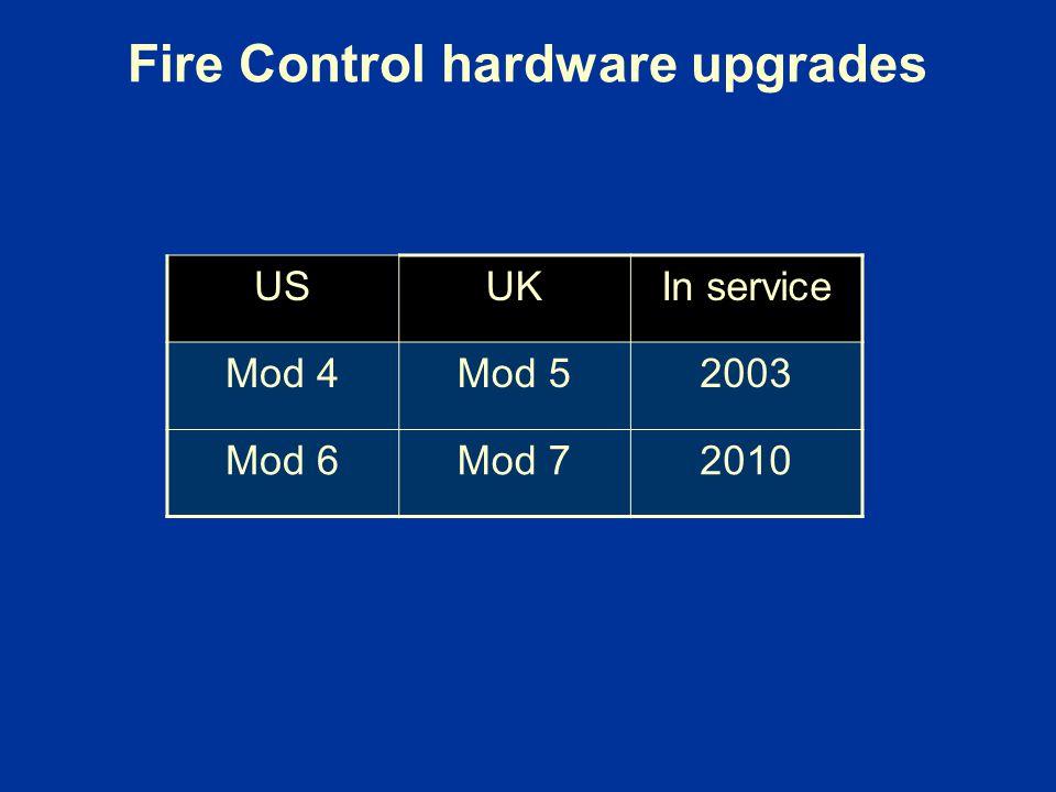 Fire Control hardware upgrades USUKIn service Mod 4Mod 52003 Mod 6Mod 72010