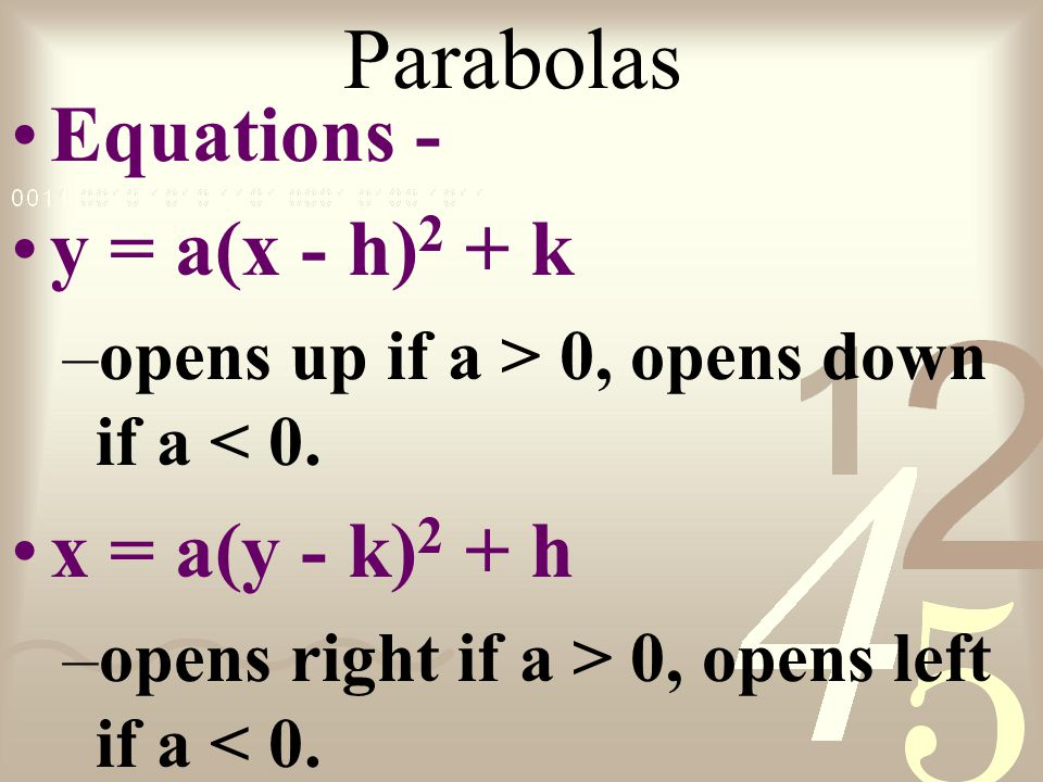 Parabolas y = a(x - h) 2 + k x = a(y - k) 2 + h Vertex - the bottom of the curve that makes up a parabola.