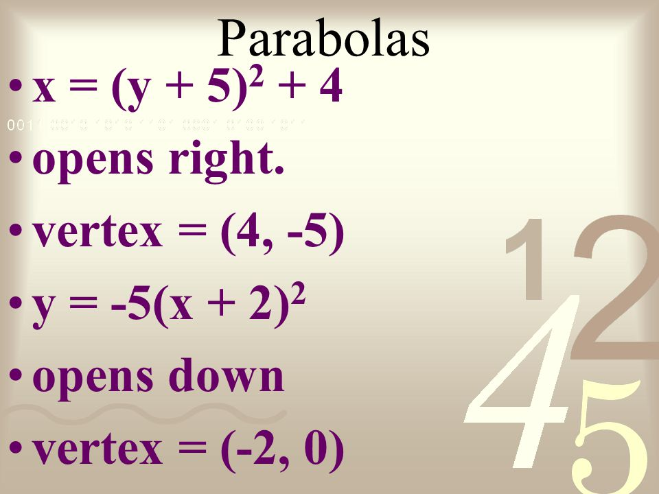 Parabolas Let's try to graph some together. x = (y + 5) 2 + 4 y = -5(x + 2) 2 x = -y 2 - 1
