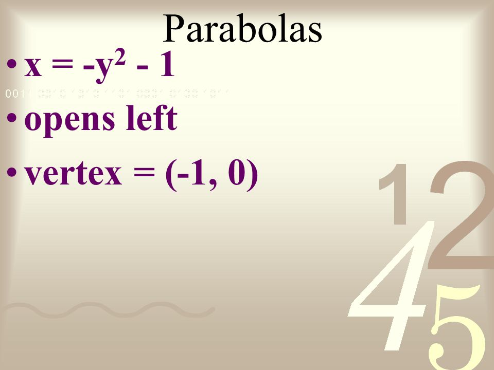 Parabolas How are we going to graph these.Calculator of course!!.