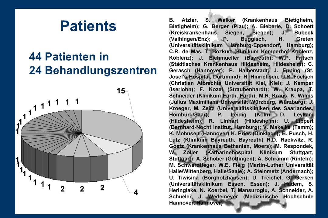 44 Patienten in 24 Behandlungszentren Patients
