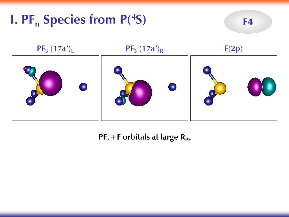 I. PF n Species from P( 4 S) PF 3 (17a') L PF 3 (17a') R F(2p) PF 3 +F orbitals at large R PF F4