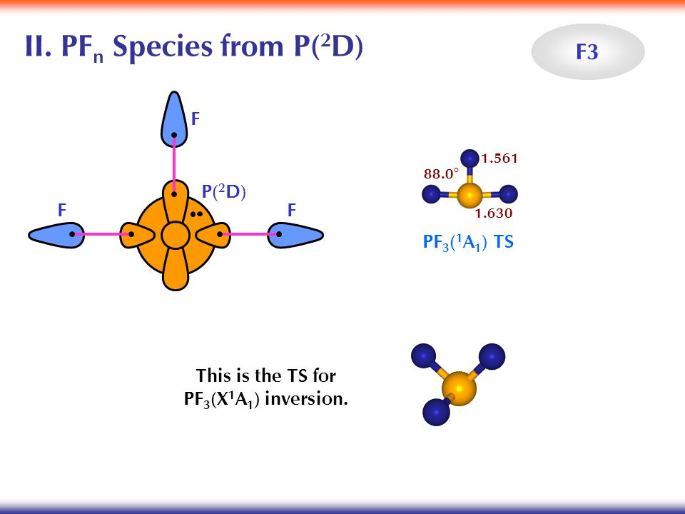 II. PF n Species from P( 2 D) F3 P( 2 D) F F F PF 3 ( 1 A 1 ) TS 1.630 1.561 88.0° This is the TS for PF 3 (X 1 A 1 ) inversion.