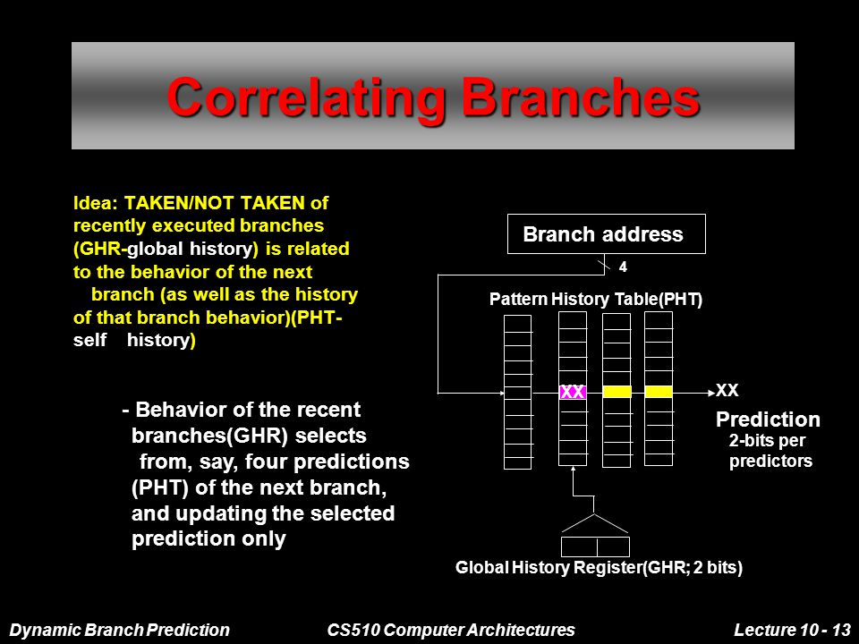 Dynamic Branch PredictionCS510 Computer ArchitecturesLecture 10 - 13 Correlating Branches Idea: TAKEN/NOT TAKEN of recently executed branches (GHR-global history) is related to the behavior of the next branch (as well as the history of that branch behavior)(PHT- self history) - Behavior of the recent branches(GHR) selects from, say, four predictions (PHT) of the next branch, and updating the selected prediction only Branch address 2-bits per predictors Prediction XX 4 (2,2) correlating predictor XX Pattern History Table(PHT) Global History Register(GHR; 2 bits)
