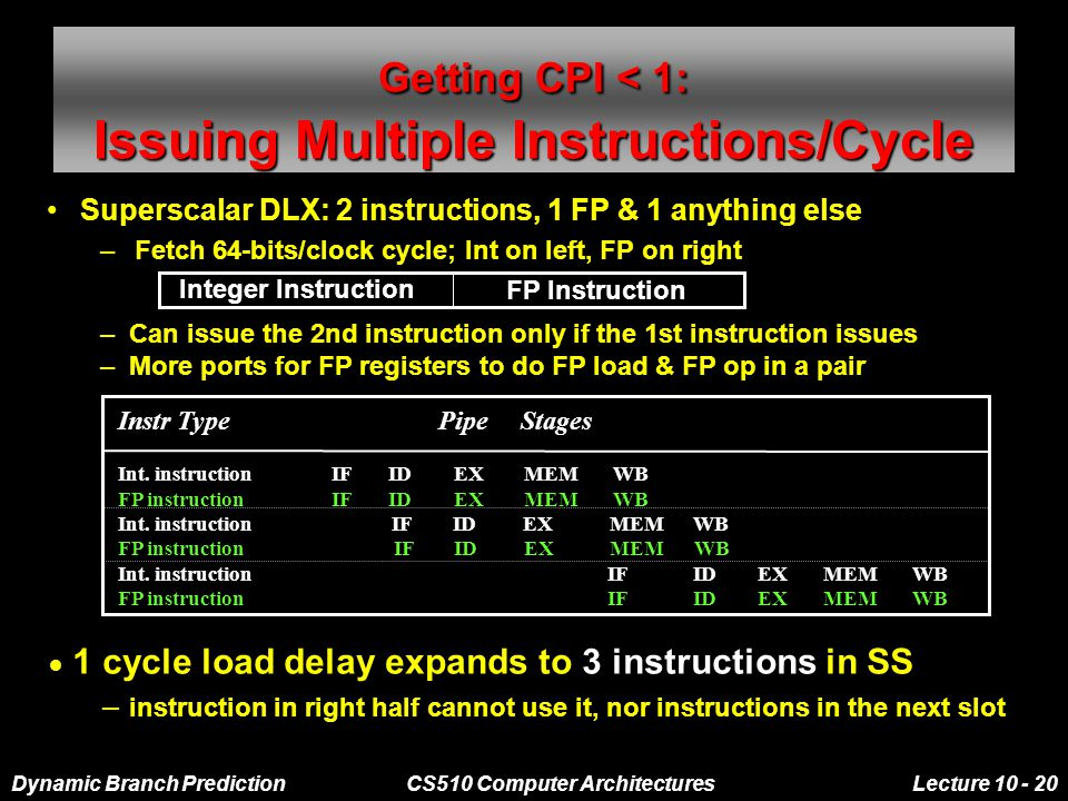 Dynamic Branch PredictionCS510 Computer ArchitecturesLecture 10 - 20 Getting CPI < 1: Issuing Multiple Instructions/Cycle  1 cycle load delay expands to 3 instructions in SS – instruction in right half cannot use it, nor instructions in the next slot Superscalar DLX: 2 instructions, 1 FP & 1 anything else – Fetch 64-bits/clock cycle; Int on left, FP on right Integer Instruction FP Instruction Instr TypePipe Stages Int.