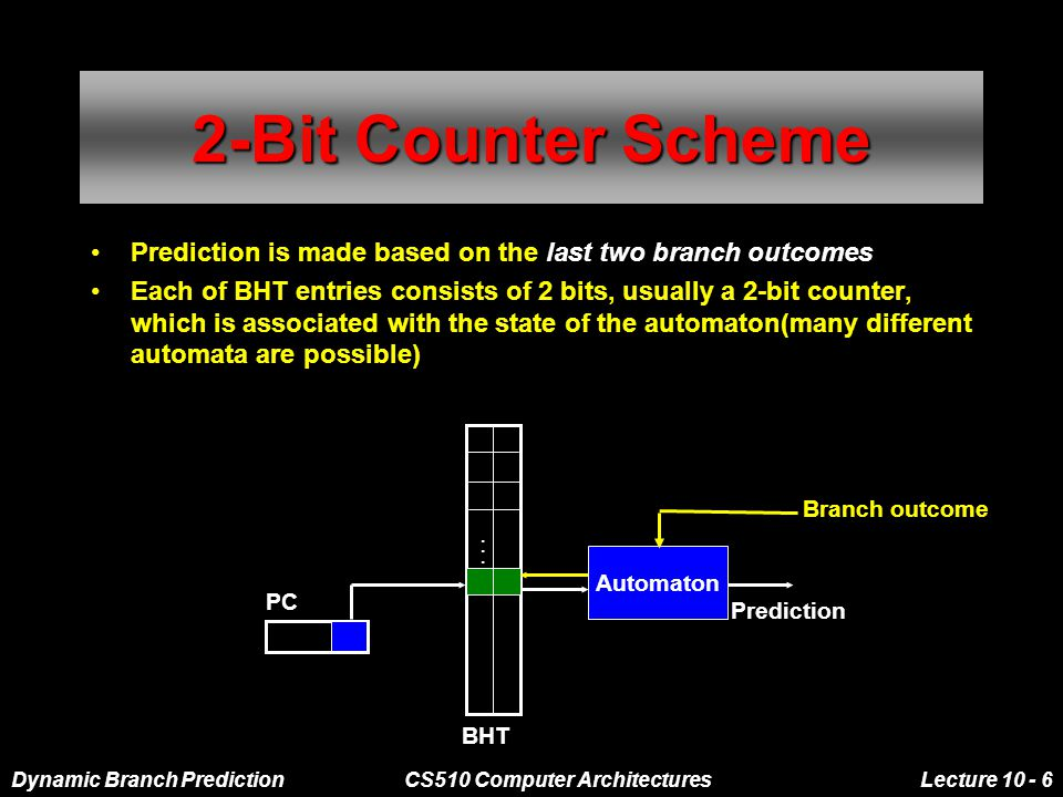 Dynamic Branch PredictionCS510 Computer ArchitecturesLecture 10 - 7 2-Bit BHT(1) 2-bit scheme where change prediction only if get misprediction twice MSB of the state symbol represents the prediction; –1x: TAKEN, 0x: NOT TAKEN Predict TAKEN11 Predict TAKEN10 Predict NOT TAKEN01 Predict NOT TAKEN00 T NT T T T Prediction accuracy of 'for' branch: 75 % 1 11 T 11 O 1 11 T 11 O 1 11 T 11 O 1 10 T 11 O 1 11 T 11 O 1 11 T 11 O 1 10 T 11 O 1 11 T 11 O 1 11 T 11 O O : correct, X : mispredict branch outcome counter value prediction new counter value correctness...