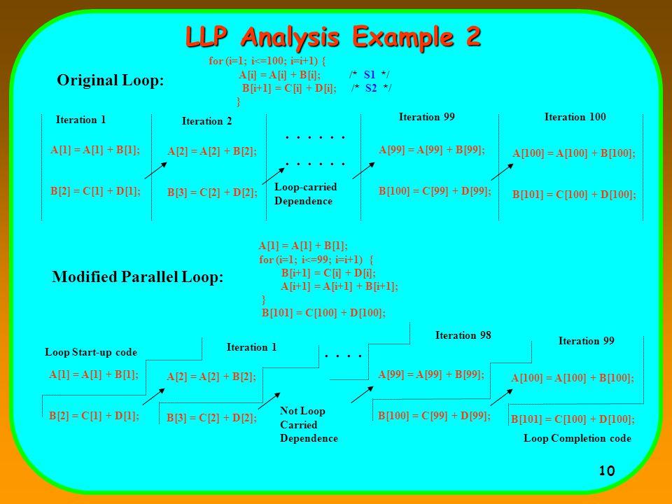 10 LLP Analysis Example 2 Original Loop: A[100] = A[100] + B[100]; B[101] = C[100] + D[100]; A[1] = A[1] + B[1]; B[2] = C[1] + D[1]; A[2] = A[2] + B[2]; B[3] = C[2] + D[2]; A[99] = A[99] + B[99]; B[100] = C[99] + D[99]; A[100] = A[100] + B[100]; B[101] = C[100] + D[100]; A[1] = A[1] + B[1]; B[2] = C[1] + D[1]; A[2] = A[2] + B[2]; B[3] = C[2] + D[2]; A[99] = A[99] + B[99]; B[100] = C[99] + D[99]; for (i=1; i<=100; i=i+1) { A[i] = A[i] + B[i]; /* S1 */ B[i+1] = C[i] + D[i]; /* S2 */ } A[1] = A[1] + B[1]; for (i=1; i<=99; i=i+1) { B[i+1] = C[i] + D[i]; A[i+1] = A[i+1] + B[i+1]; } B[101] = C[100] + D[100]; Modified Parallel Loop: Iteration 1 Iteration 2 Iteration 100Iteration 99 Loop-carried Dependence Loop Start-up code Loop Completion code Iteration 1 Iteration 98 Iteration 99 Not Loop Carried Dependence.....