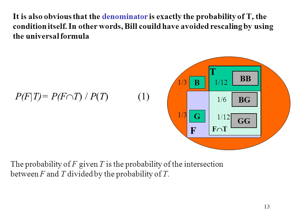 12 The probability of F under the condition (the hypothesis) that B has occurred is called a conditional probability P(F|B).