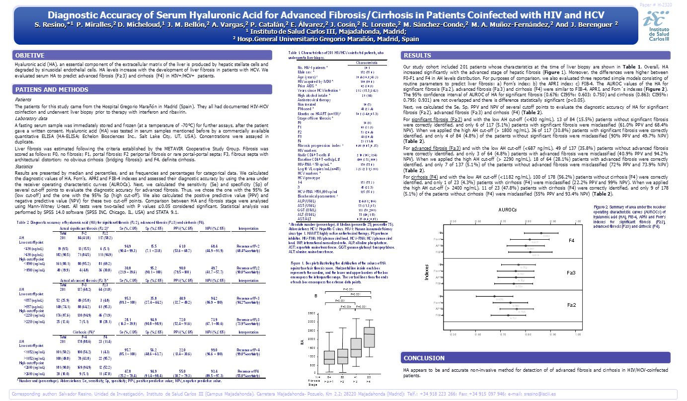Diagnostic Accuracy of Serum Hyaluronic Acid for Advanced Fibrosis/Cirrhosis in Patients Coinfected with HIV and HCV S.