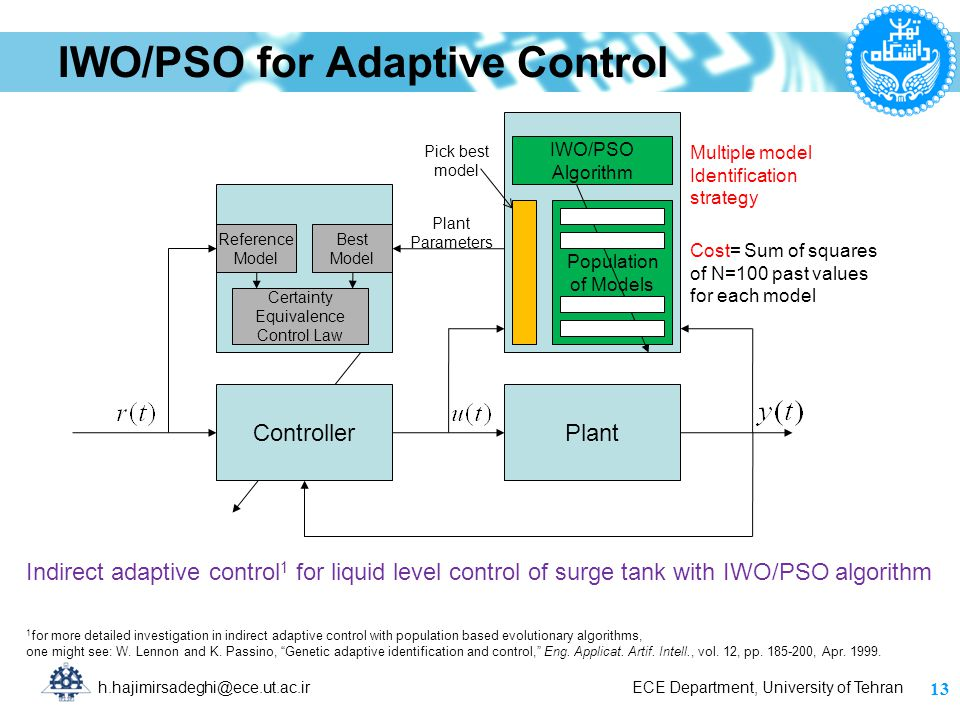 h.hajimirsadeghi@ece.ut.ac.ir ECE Department, University of Tehran IWO/PSO for Adaptive Control 13 ControllerPlant IWO/PSO Algorithm Population of Models Multiple model Identification strategy Best Model Reference Model Certainty Equivalence Control Law Pick best model Plant Parameters Indirect adaptive control 1 for liquid level control of surge tank with IWO/PSO algorithm Cost= Sum of squares of N=100 past values for each model 1 for more detailed investigation in indirect adaptive control with population based evolutionary algorithms, one might see: W.