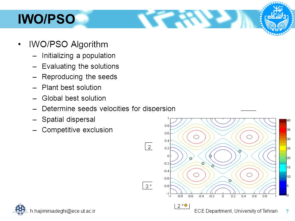h.hajimirsadeghi@ece.ut.ac.ir ECE Department, University of Tehran IWO/PSO IWO/PSO Algorithm –Initializing a population –Evaluating the solutions –Reproducing the seeds –Plant best solution –Global best solution –Determine seeds velocities for dispersion –Spatial dispersal –Competitive exclusion 7 f1 f6 f5 f4f3 f2 2 * 3 * 1 *