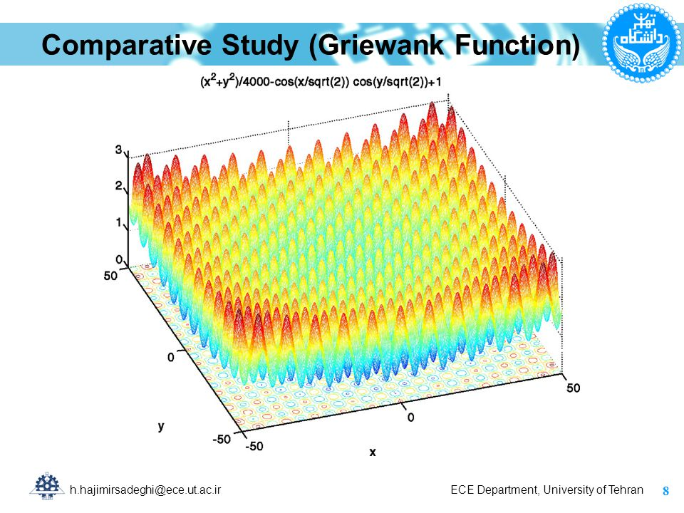 h.hajimirsadeghi@ece.ut.ac.ir ECE Department, University of Tehran Comparative Study (Griewank Function) 8