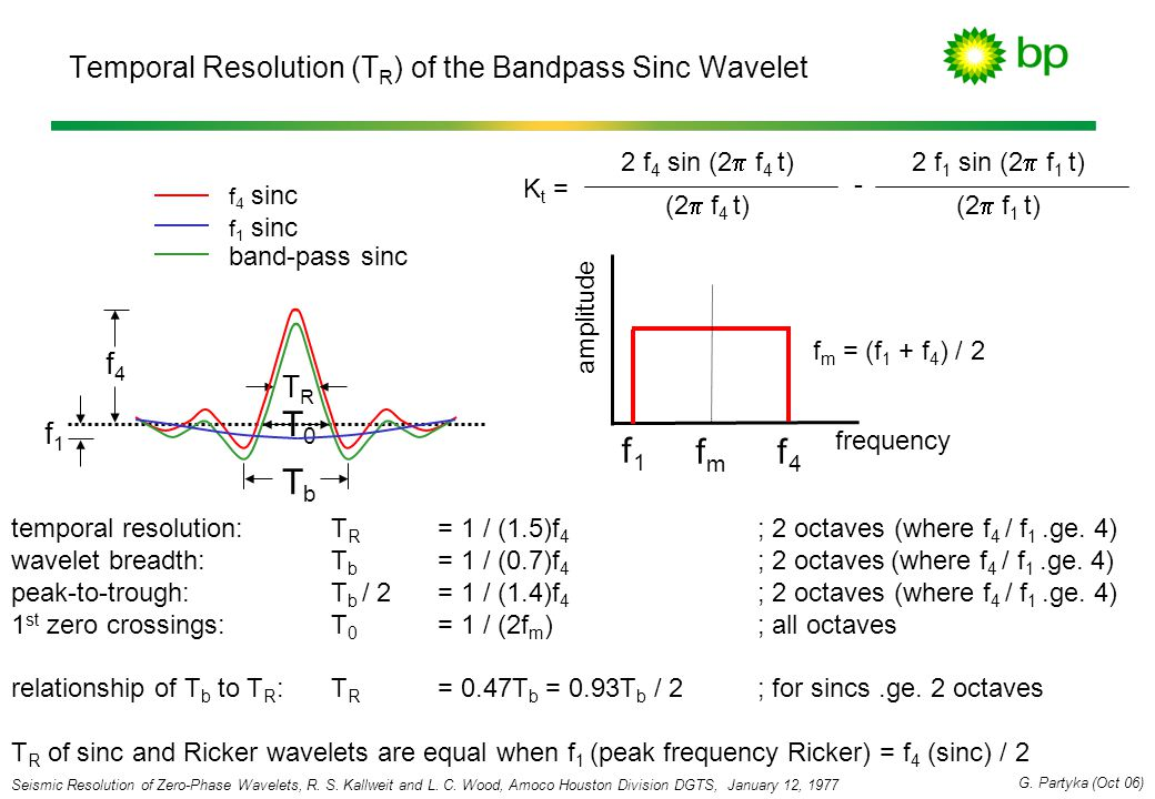 Temporal Resolution (T R ) of the Bandpass Sinc Wavelet TbTb TRTR fmfm frequency amplitude T0T0 f4f4 f1f1 f4f4 f 4 sinc f 1 sinc band-pass sinc f m =