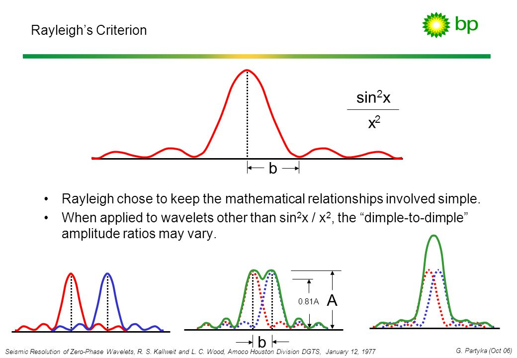 "Rayleigh's Criterion Rayleigh chose to keep the mathematical relationships involved simple. When applied to wavelets other than sin 2 x / x 2, the ""di"