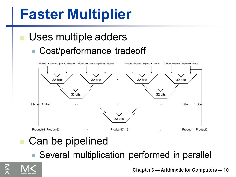 Chapter 3 — Arithmetic for Computers — 10 Faster Multiplier Uses multiple adders Cost/performance tradeoff Can be pipelined Several multiplication performed in parallel