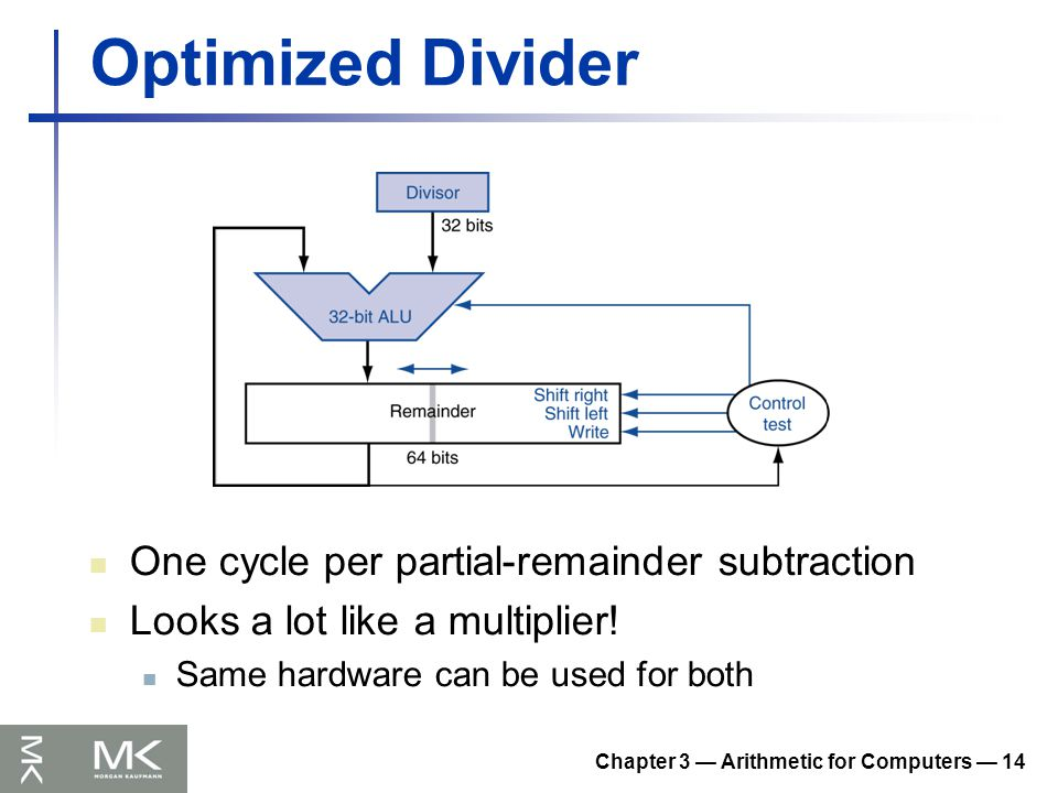 Chapter 3 — Arithmetic for Computers — 14 Optimized Divider One cycle per partial-remainder subtraction Looks a lot like a multiplier.