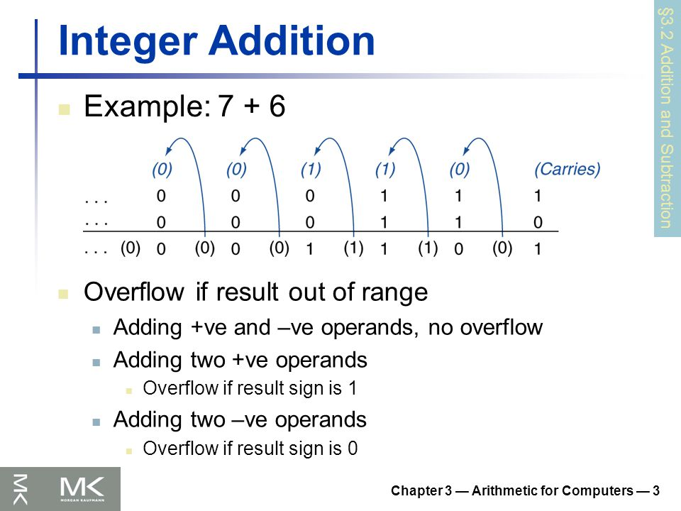 Chapter 3 — Arithmetic for Computers — 4 Integer Subtraction Add negation of second operand Example: 7 – 6 = 7 + (–6) +7:0000 0000 … 0000 0111 –6:1111 1111 … 1111 1010 +1:0000 0000 … 0000 0001 Overflow if result out of range Subtracting two +ve or two –ve operands, no overflow Subtracting +ve from –ve operand Overflow if result sign is 0 Subtracting –ve from +ve operand Overflow if result sign is 1