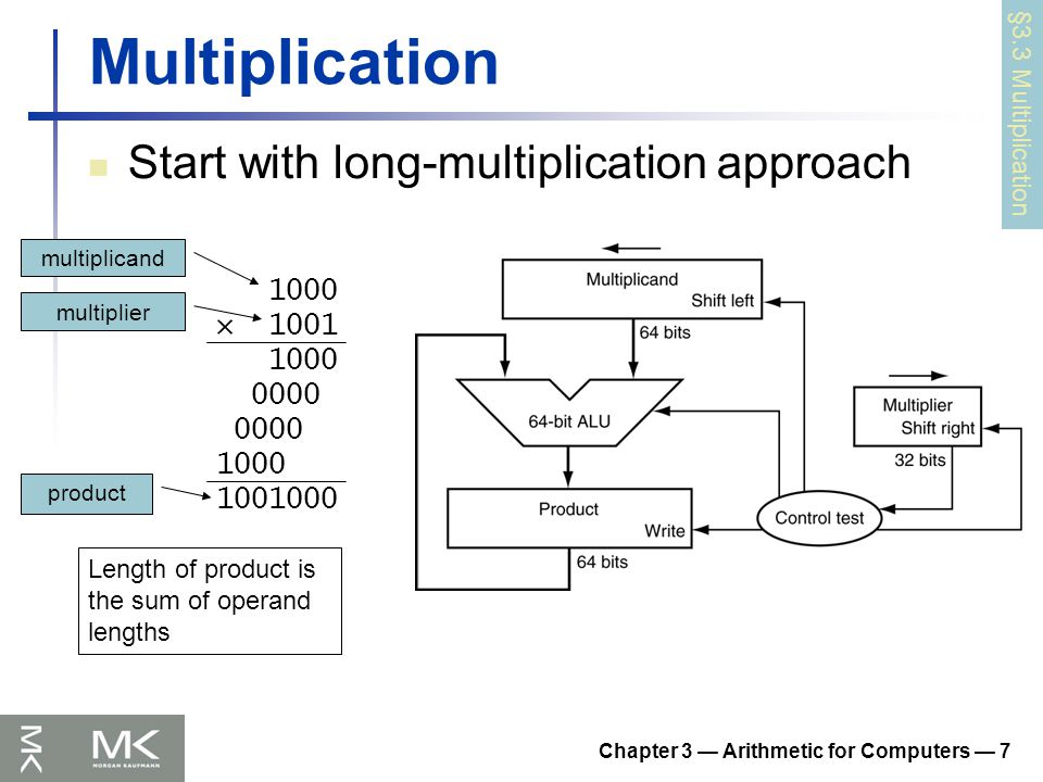 Chapter 3 — Arithmetic for Computers — 7 Multiplication Start with long-multiplication approach 1000 × 1001 1000 0000 1000 1001000 Length of product is the sum of operand lengths multiplicand multiplier product §3.3 Multiplication