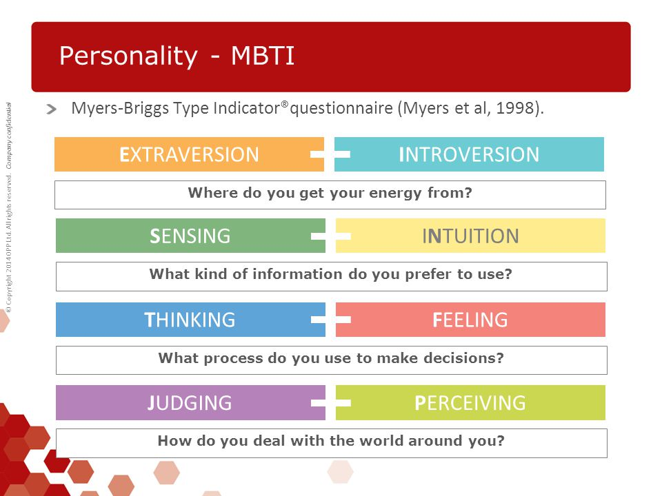 © Copyright 2014 OPP Ltd. All rights reserved. Company confidential Personality - MBTI Myers-Briggs Type Indicator®questionnaire (Myers et al, 1998).