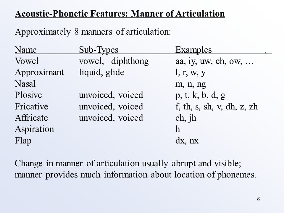 6 Acoustic-Phonetic Features: Manner of Articulation Approximately 8 manners of articulation: NameSub-Types Examples. Vowelvowel,diphthongaa, iy, uw,