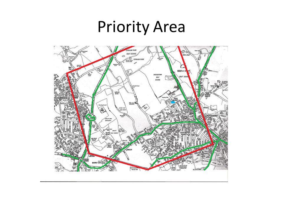 Priority Area