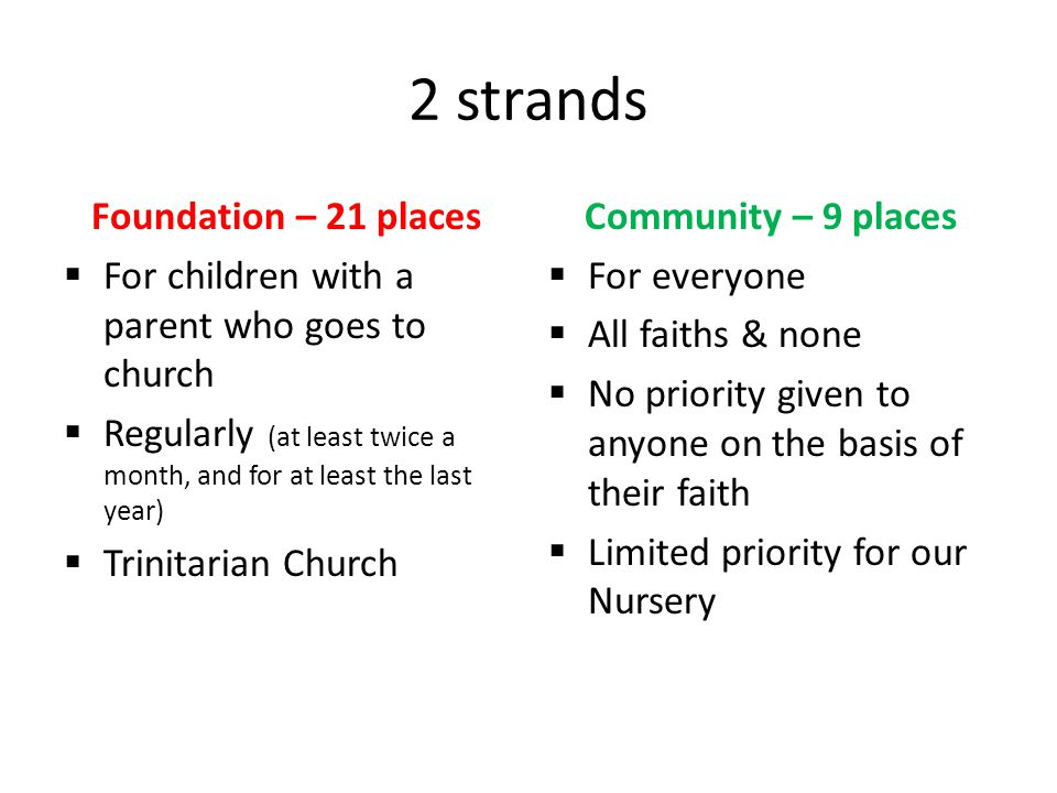 2 strands Foundation – 21 places  For children with a parent who goes to church  Regularly (at least twice a month, and for at least the last year)  Trinitarian Church Community – 9 places  For everyone  All faiths & none  No priority given to anyone on the basis of their faith  Limited priority for our Nursery