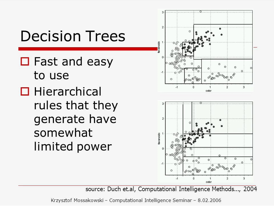 Krzysztof Mossakowski – Computational Intelligence Seminar – 8.02.2006 Decision Trees  Fast and easy to use  Hierarchical rules that they generate have somewhat limited power source: Duch et.al, Computational Intelligence Methods..., 2004