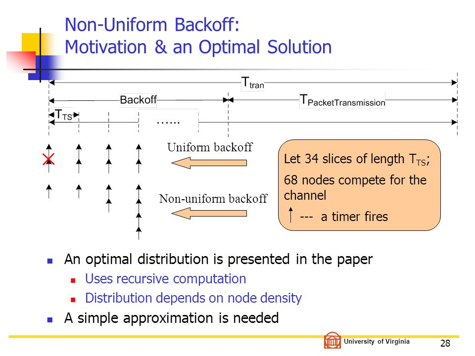 University of Virginia 28 Non-Uniform Backoff: Motivation & an Optimal Solution Uniform backoff Non-uniform backoff Let 34 slices of length T TS ; 68 nodes compete for the channel --- a timer fires An optimal distribution is presented in the paper Uses recursive computation Distribution depends on node density A simple approximation is needed